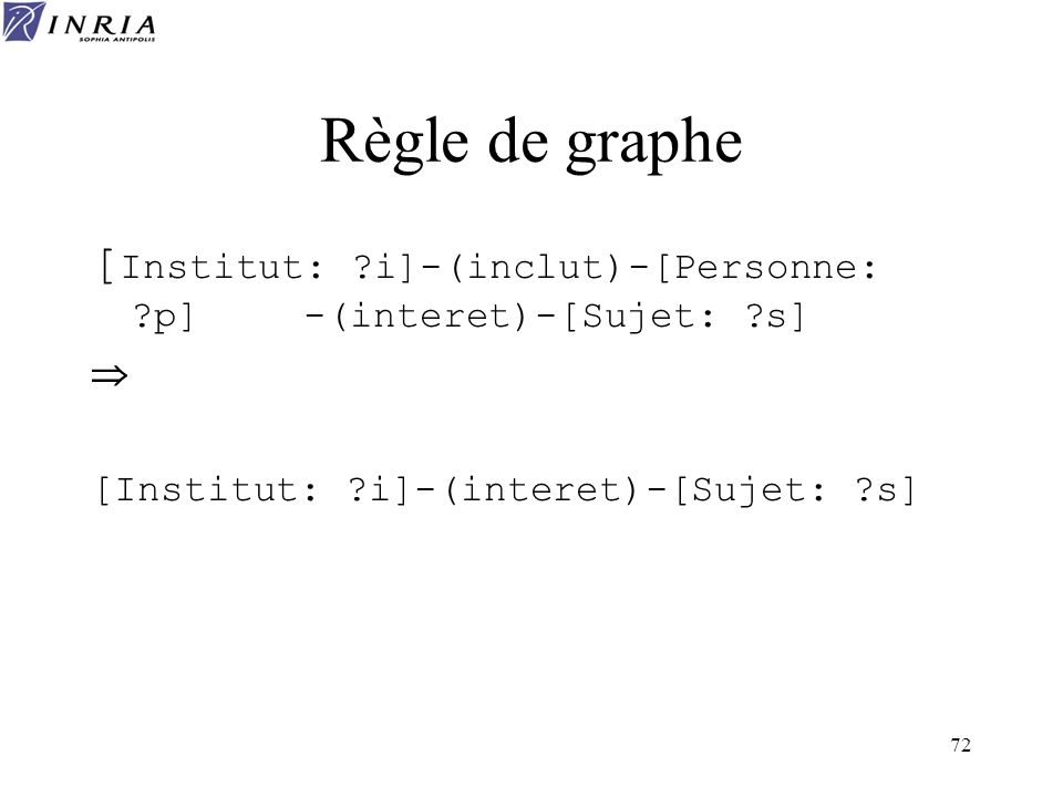 Règle de graphe [Institut: i]-(inclut)-[Personne: p] -(interet)-[Sujet: s]  [Institut: i]-(interet)-[Sujet: s]